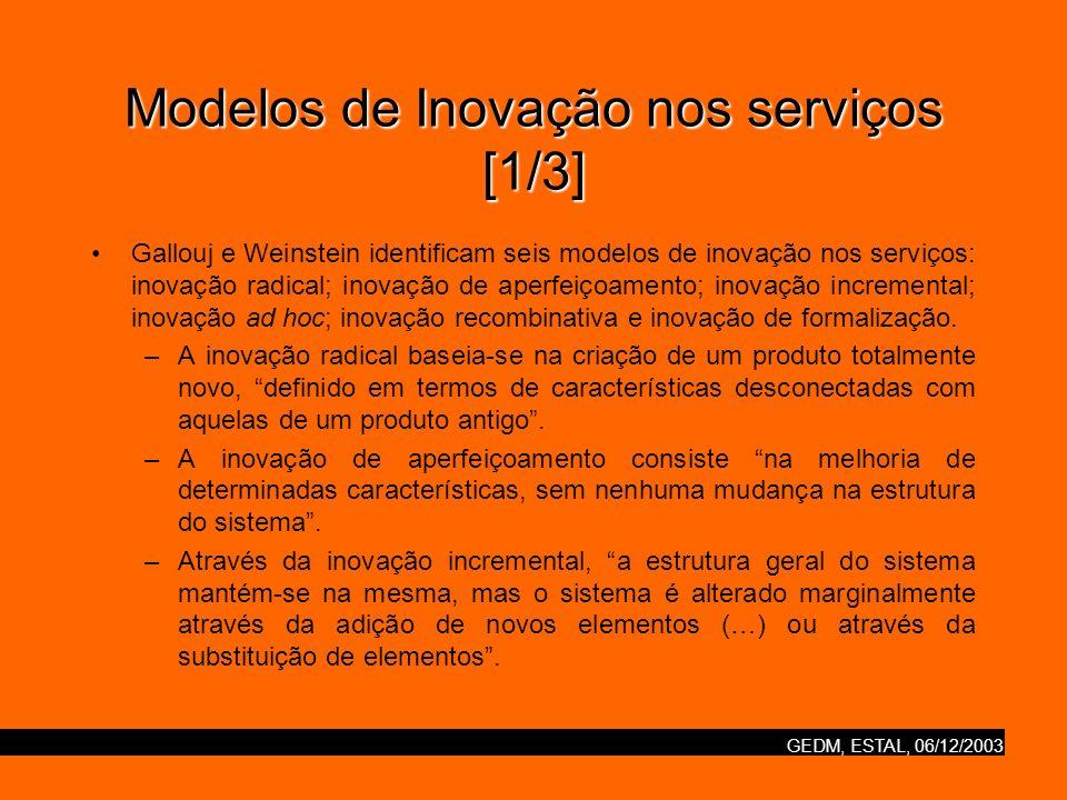 Modelos de Inovação nos serviços [1/3]